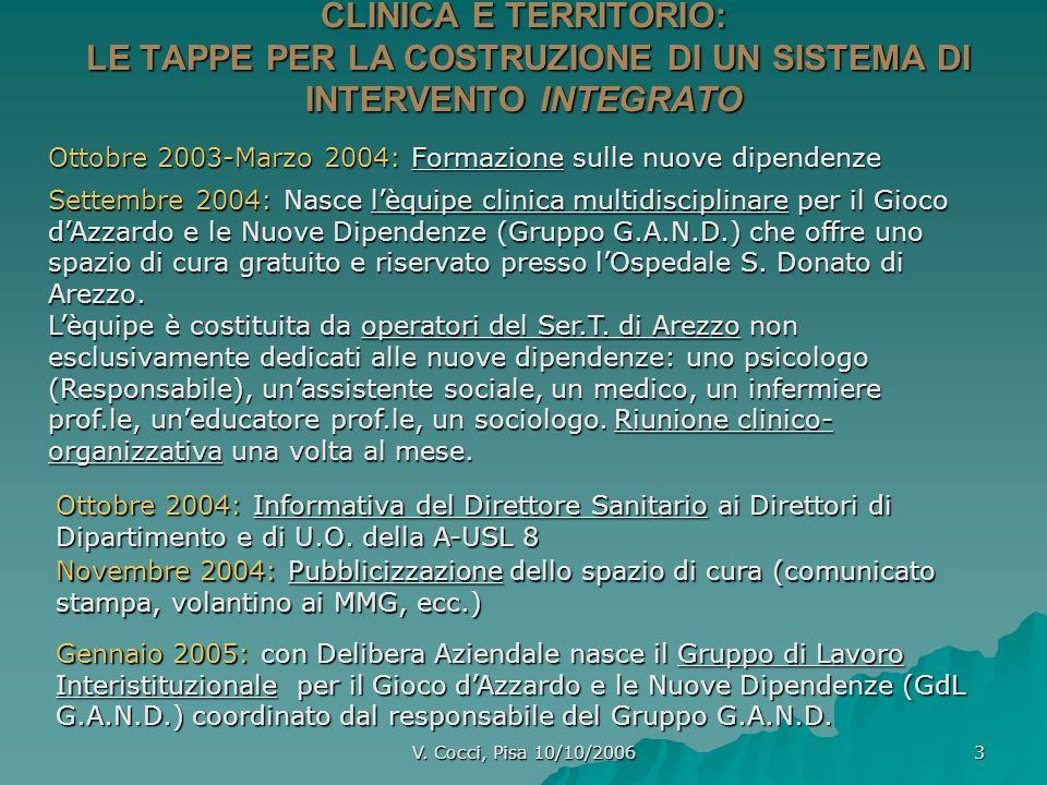 V. Cocci, Pisa 10/10/2006 3 CLINICA E TERRITORIO: LE TAPPE PER LA COSTRUZIONE DI UN SISTEMA DI INTERVENTO INTEGRATO Ottobre 2003-Marzo 2004: Formazion