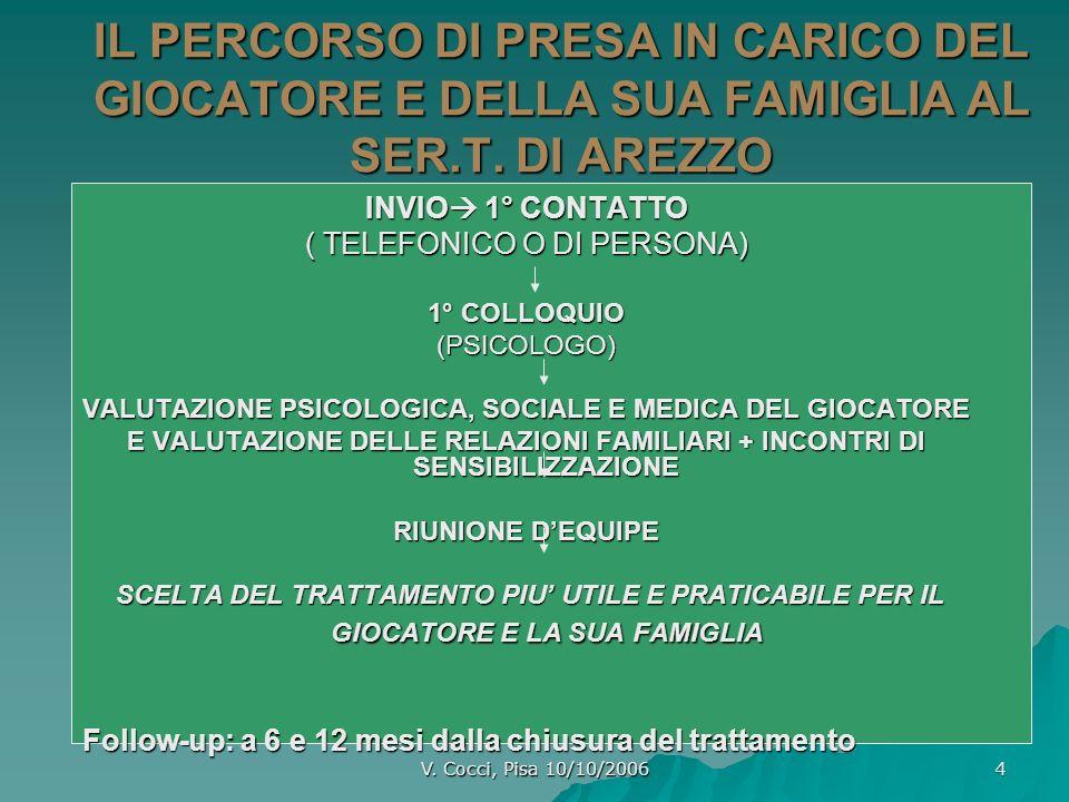 V. Cocci, Pisa 10/10/2006 4 IL PERCORSO DI PRESA IN CARICO DEL GIOCATORE E DELLA SUA FAMIGLIA AL SER.T. DI AREZZO INVIO 1° CONTATTO ( TELEFONICO O DI