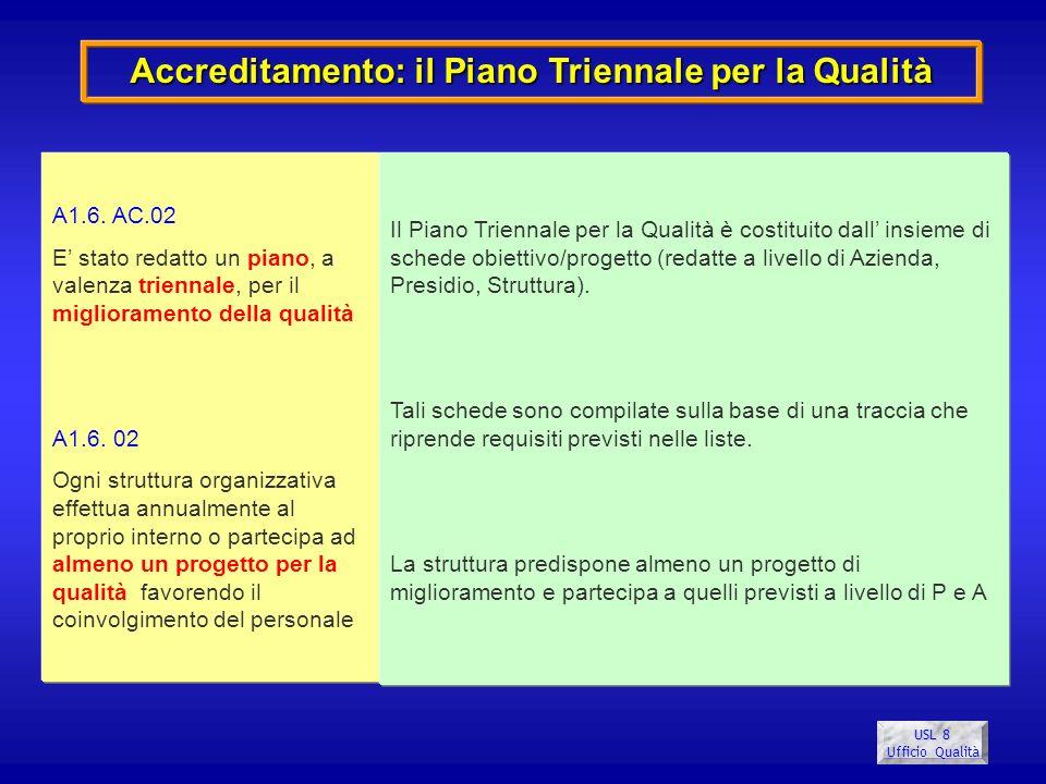USL 8 Ufficio Qualità Accreditamento: il Piano Triennale per la Qualità A1.6. AC.02 E stato redatto un piano, a valenza triennale, per il migliorament