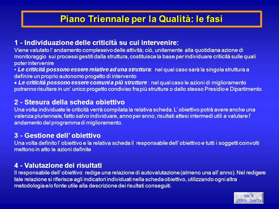 USL 8 Ufficio Qualità Piano Triennale per la Qualità: le fasi 1 - Individuazione delle criticità su cui intervenire: Viene valutato l andamento comple
