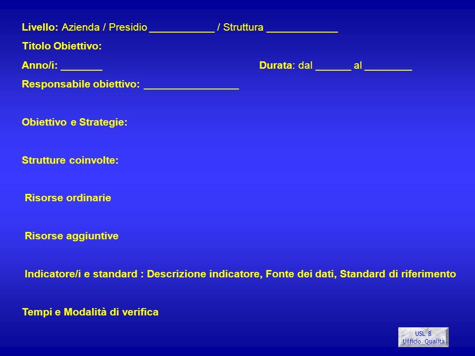 USL 8 Ufficio Qualità Livello: Azienda / Presidio ___________ / Struttura ____________ Titolo Obiettivo: Anno/i: _______Durata: dal ______ al ________