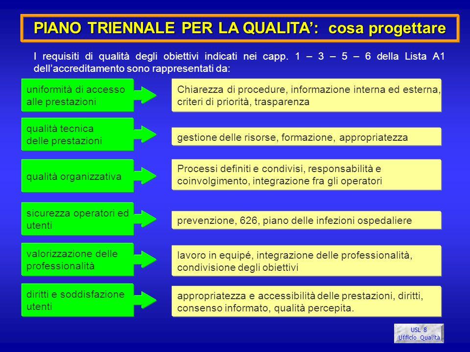 USL 8 Ufficio Qualità PIANO TRIENNALE PER LA QUALITA: cosa progettare I requisiti di qualità degli obiettivi indicati nei capp. 1 – 3 – 5 – 6 della Li
