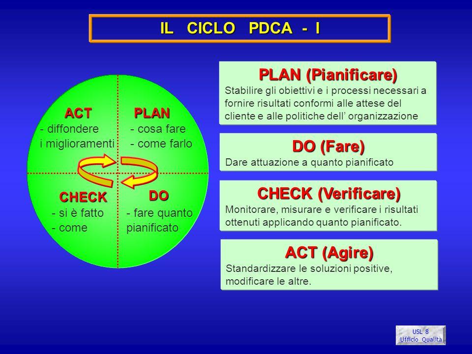 USL 8 Ufficio Qualità PLAN - cosa fare - come farlo DO - fare quanto pianificato CHECK - si è fatto - come ACT - diffondere i miglioramenti IL CICLO P