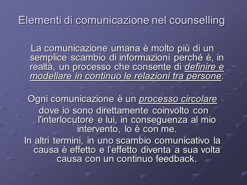 Elementi di comunicazione nel counselling La comunicazione umana è molto più di un semplice scambio di informazioni perché è, in realtà, un processo che consente di definire e modellare in continuo le relazioni tra persone.