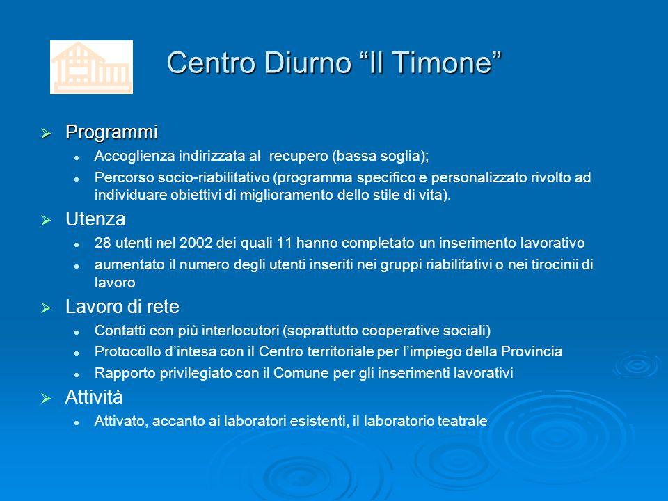 Centro Documentazione Ce.Do.S.T.Ar.