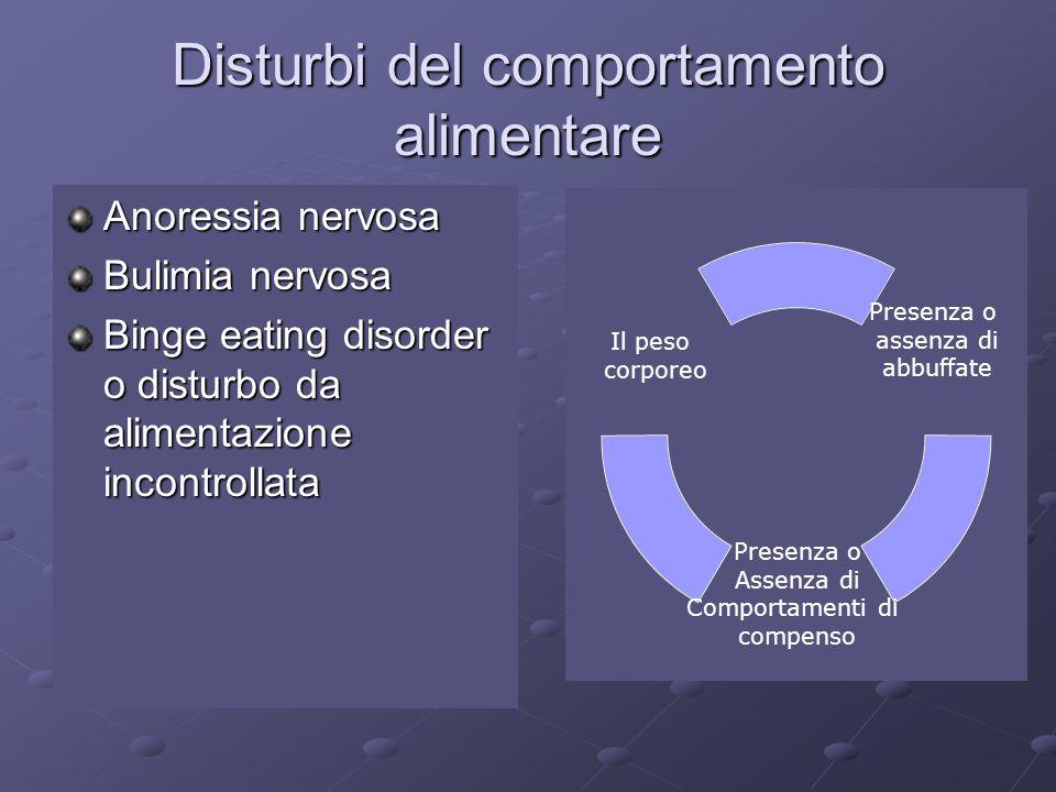 Disturbi del comportamento alimentare Anoressia nervosa Bulimia nervosa Binge eating disorder o disturbo da alimentazione incontrollata