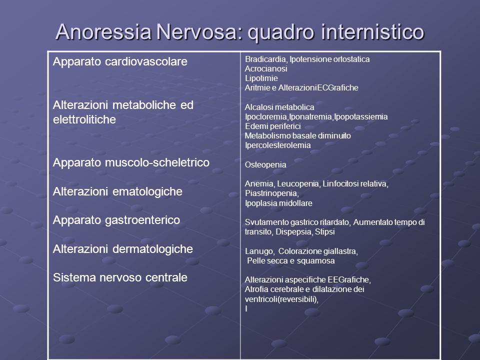 Anoressia Nervosa: quadro internistico Apparato cardiovascolare Alterazioni metaboliche ed elettrolitiche Apparato muscolo-scheletrico Alterazioni ema