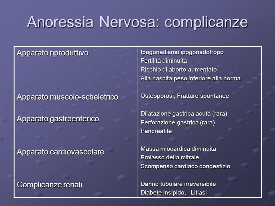 Anoressia Nervosa: complicanze Apparato riproduttivo Apparato muscolo-scheletrico Apparato gastroenterico Apparato cardiovascolare Complicanze renali