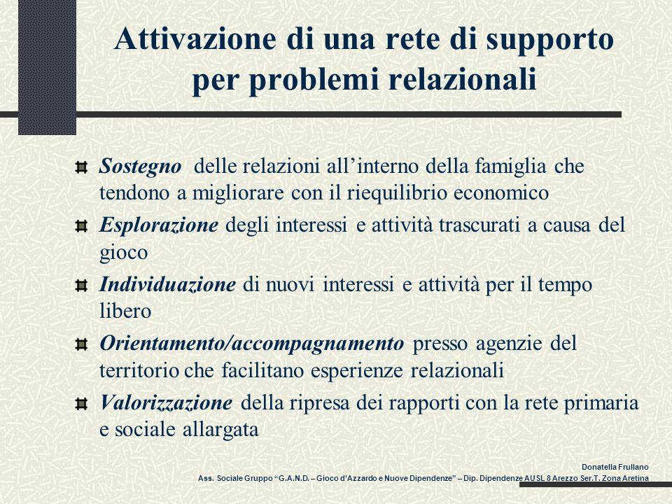Attivazione di una rete di supporto per problemi relazionali Sostegno delle relazioni allinterno della famiglia che tendono a migliorare con il riequi