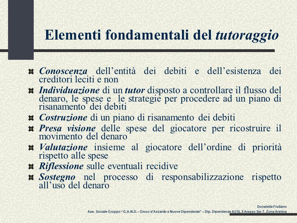 Elementi fondamentali del tutoraggio Conoscenza dellentità dei debiti e dellesistenza dei creditori leciti e non Individuazione di un tutor disposto a