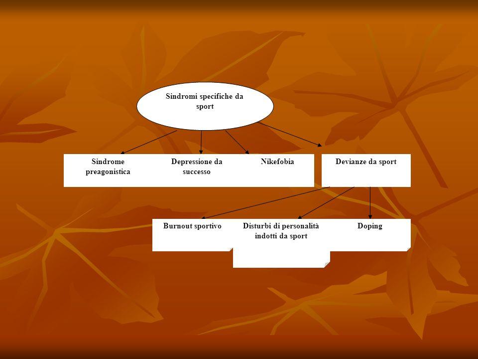 Sindromi specifiche da sport Sindrome preagonistica Devianze da sport Disturbi di personalità indotti da sport Burnout sportivoDoping Depressione da s