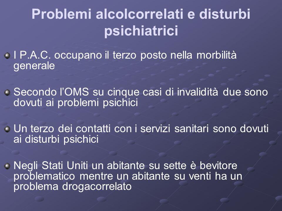 Problemi alcolcorrelati e disturbi psichiatrici I P.A.C. occupano il terzo posto nella morbilità generale Secondo lOMS su cinque casi di invalidità du