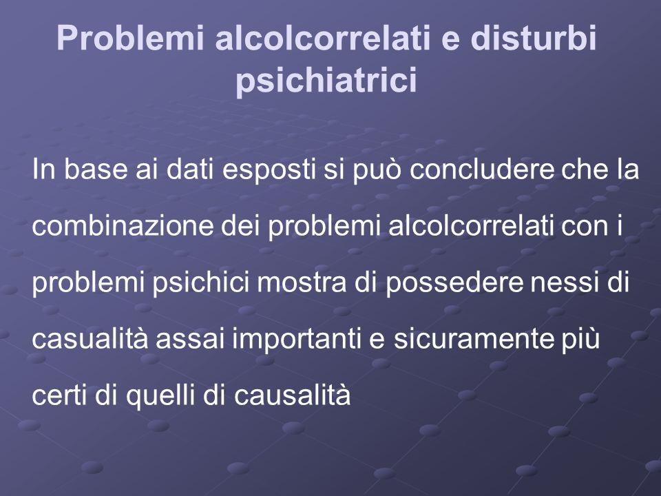 Problemi alcolcorrelati e disturbi psichiatrici In base ai dati esposti si può concludere che la combinazione dei problemi alcolcorrelati con i proble