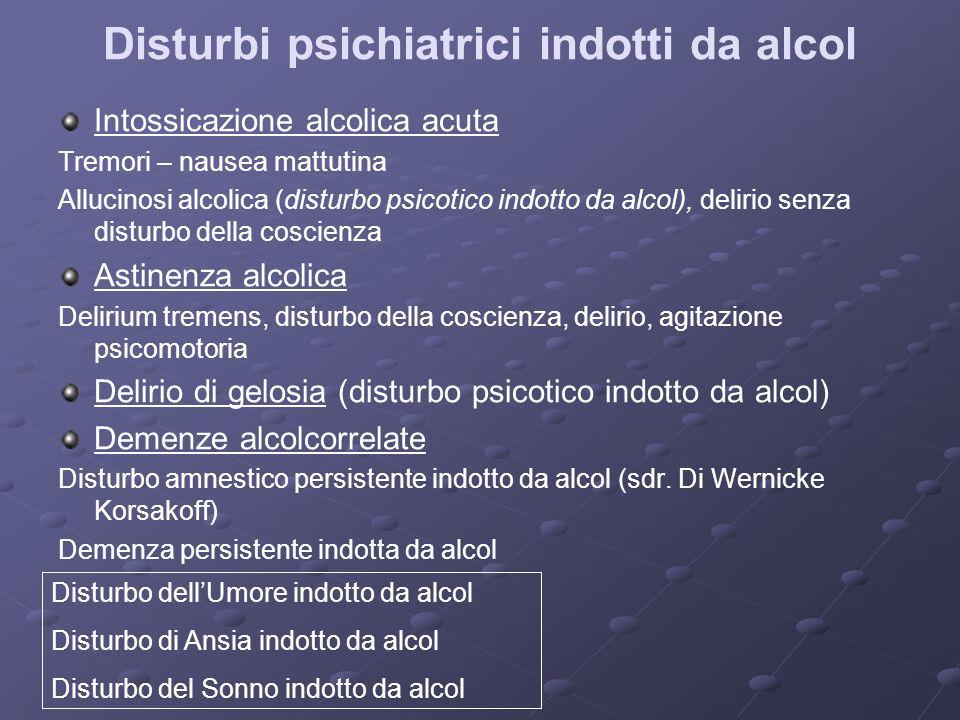 Disturbi psichiatrici indotti da alcol Intossicazione alcolica acuta Tremori – nausea mattutina Allucinosi alcolica (disturbo psicotico indotto da alc