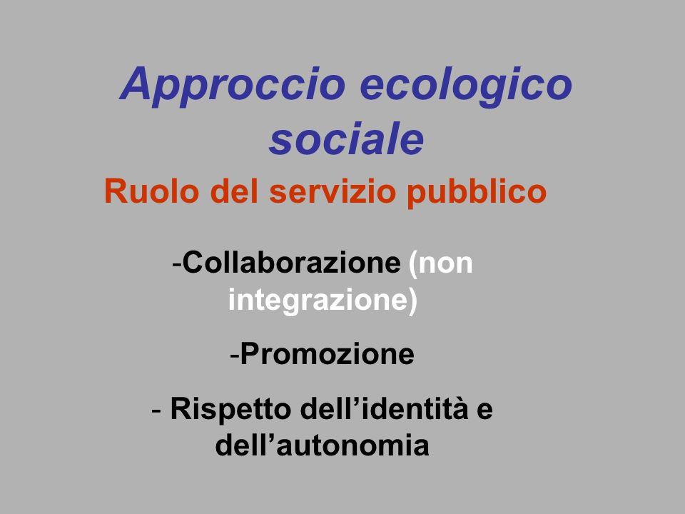 Approccio ecologico sociale -Collaborazione (non integrazione) -Promozione - Rispetto dellidentità e dellautonomia Ruolo del servizio pubblico