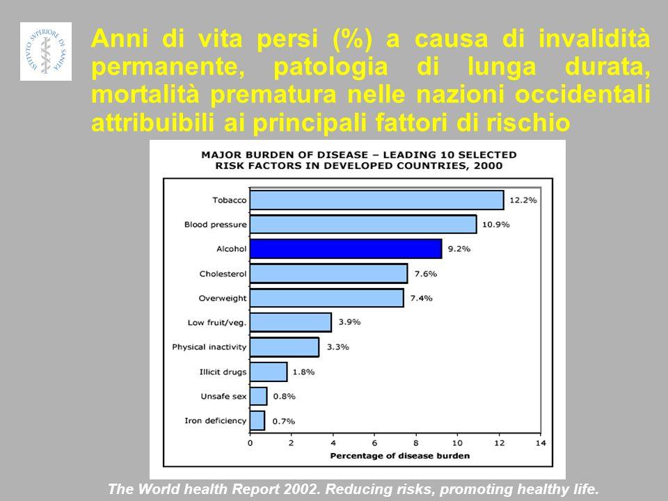 Anni di vita persi (%) a causa di invalidità permanente, patologia di lunga durata, mortalità prematura nelle nazioni occidentali attribuibili ai principali fattori di rischio The World health Report 2002.