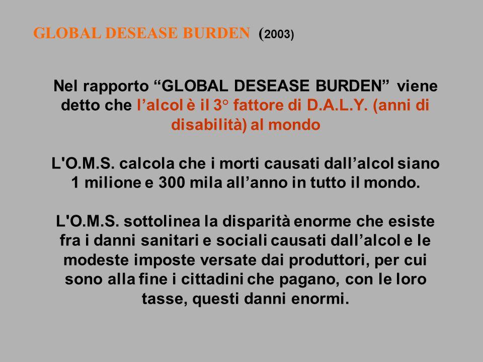 Nel rapporto GLOBAL DESEASE BURDEN viene detto che lalcol è il 3° fattore di D.A.L.Y.