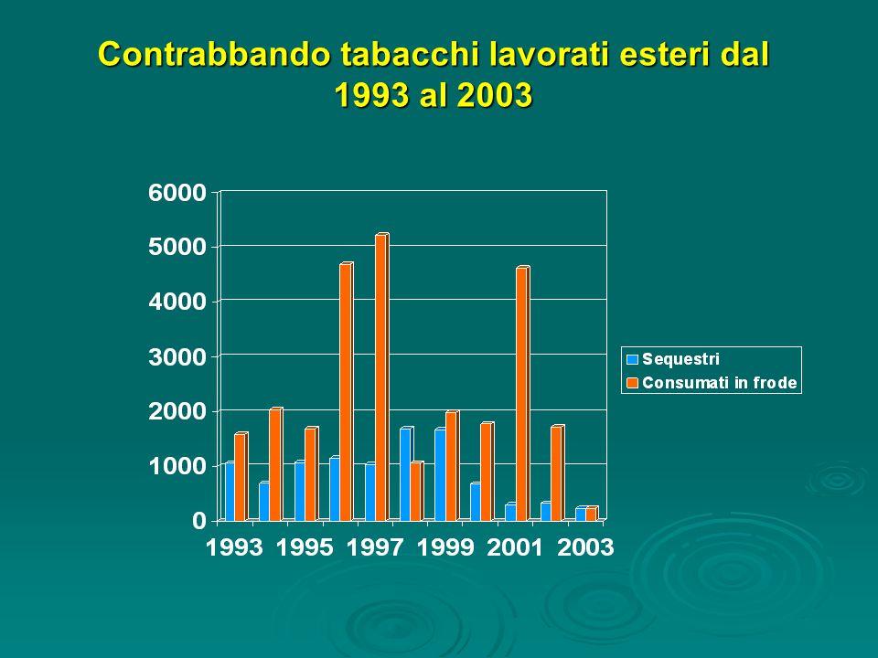 http://www.cedostar.it/tabagismo.htm