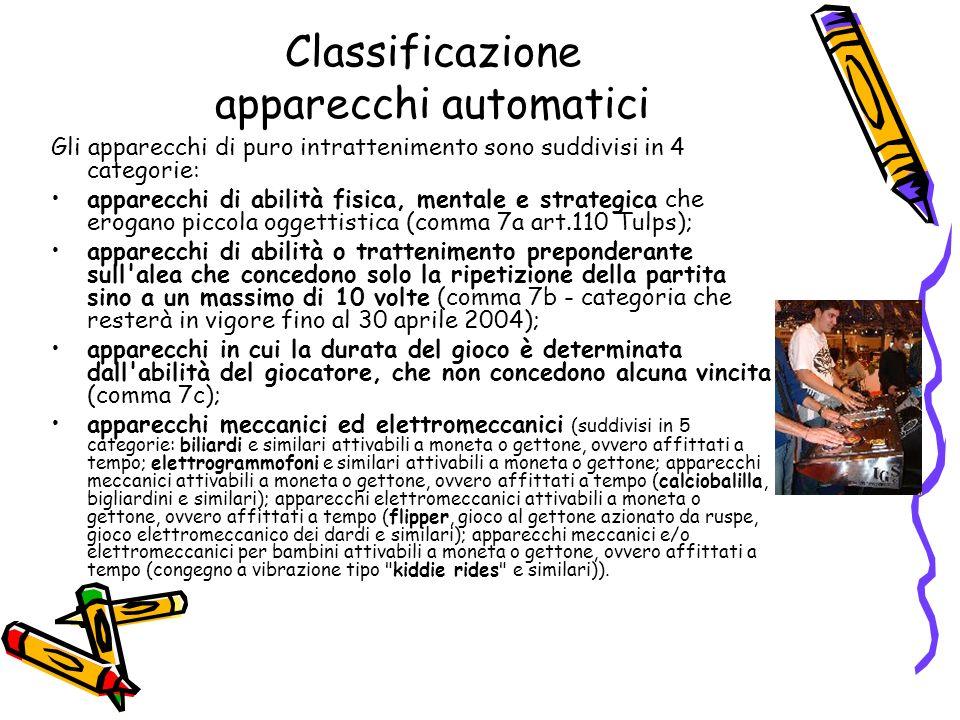 Classificazione apparecchi automatici Gli apparecchi di puro intrattenimento sono suddivisi in 4 categorie: apparecchi di abilità fisica, mentale e st