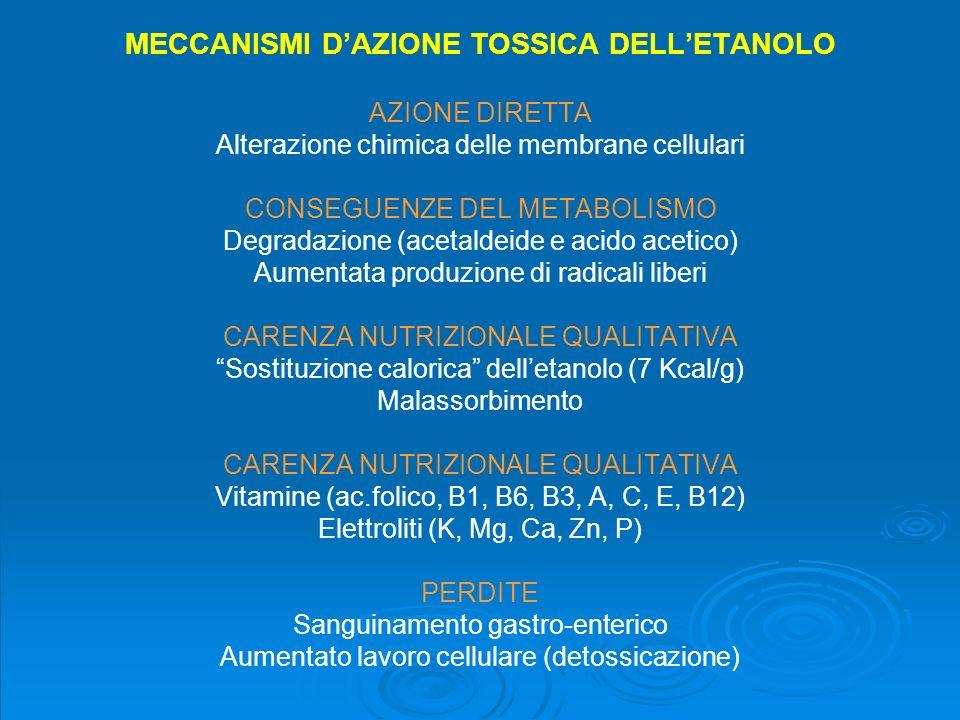 Problemi alcolcorrelati Complicazioni somatiche Intossicazione cronica