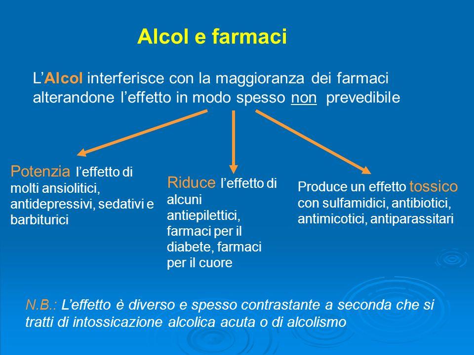 Alcol e gravidanza Il consumo di ALCOL in gravidanza provoca: aborto, ritardato accrescimento del feto e basso peso alla nascita, parto prematuro, mal