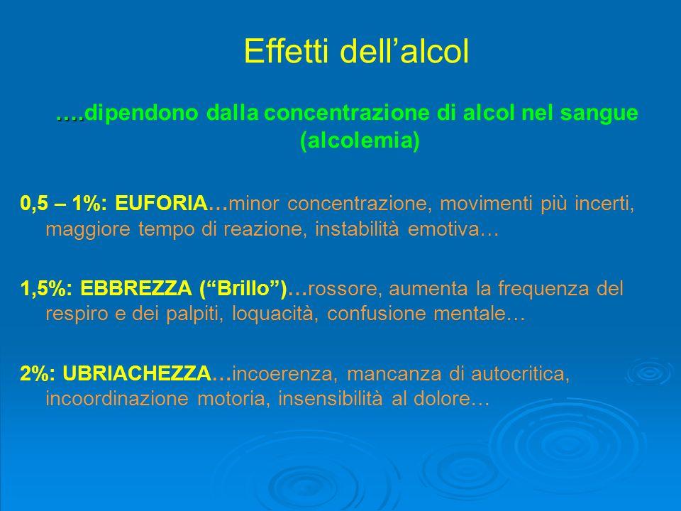 Lalcol cosa combina? Prima: Lalcol deprime il sistema nervoso centrale, anche se provoca euforia, disinibizione, perdita dellauto…controllo!!... Poi:
