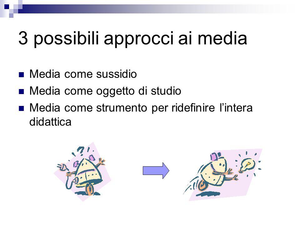3 possibili approcci ai media Media come sussidio Media come oggetto di studio Media come strumento per ridefinire lintera didattica