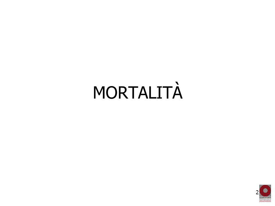 2 MORTALITÀ