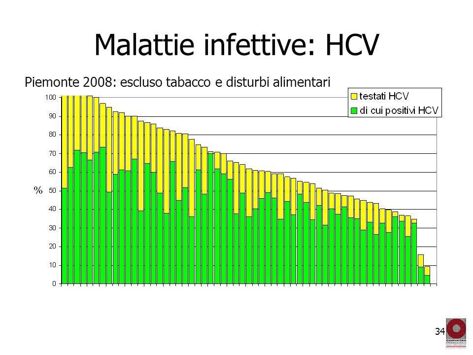 34 Malattie infettive: HCV Piemonte 2008: escluso tabacco e disturbi alimentari