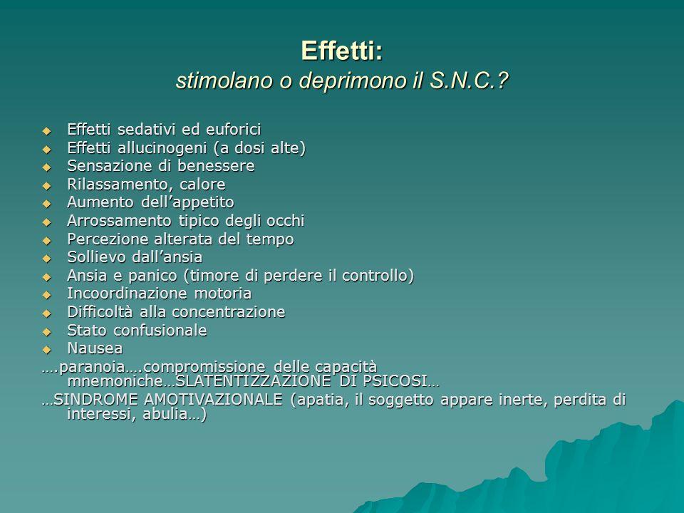 Effetti: stimolano o deprimono il S.N.C.? Effetti sedativi ed euforici Effetti sedativi ed euforici Effetti allucinogeni (a dosi alte) Effetti allucin