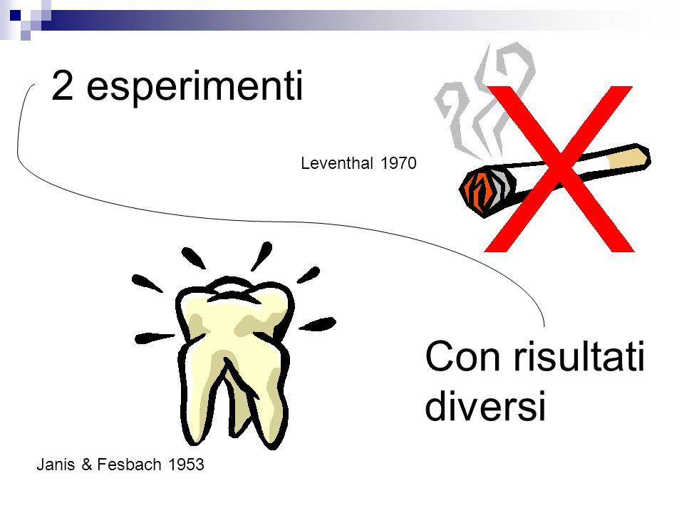 2 esperimenti Janis & Fesbach 1953 Leventhal 1970 Con risultati diversi