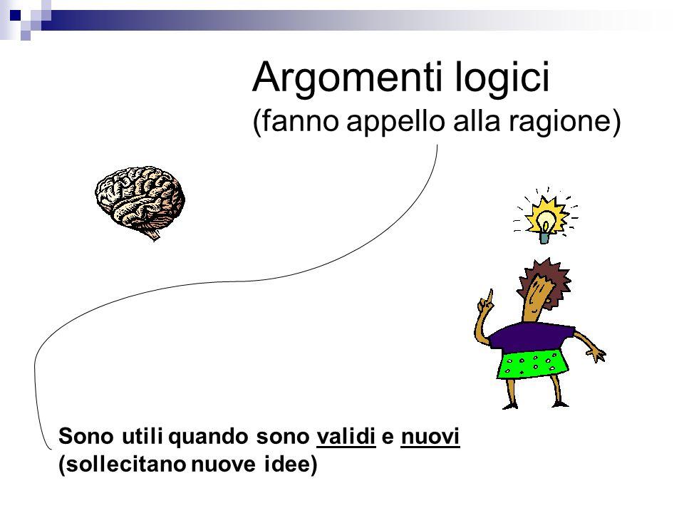 Argomenti logici (fanno appello alla ragione) Sono utili quando sono validi e nuovi (sollecitano nuove idee)