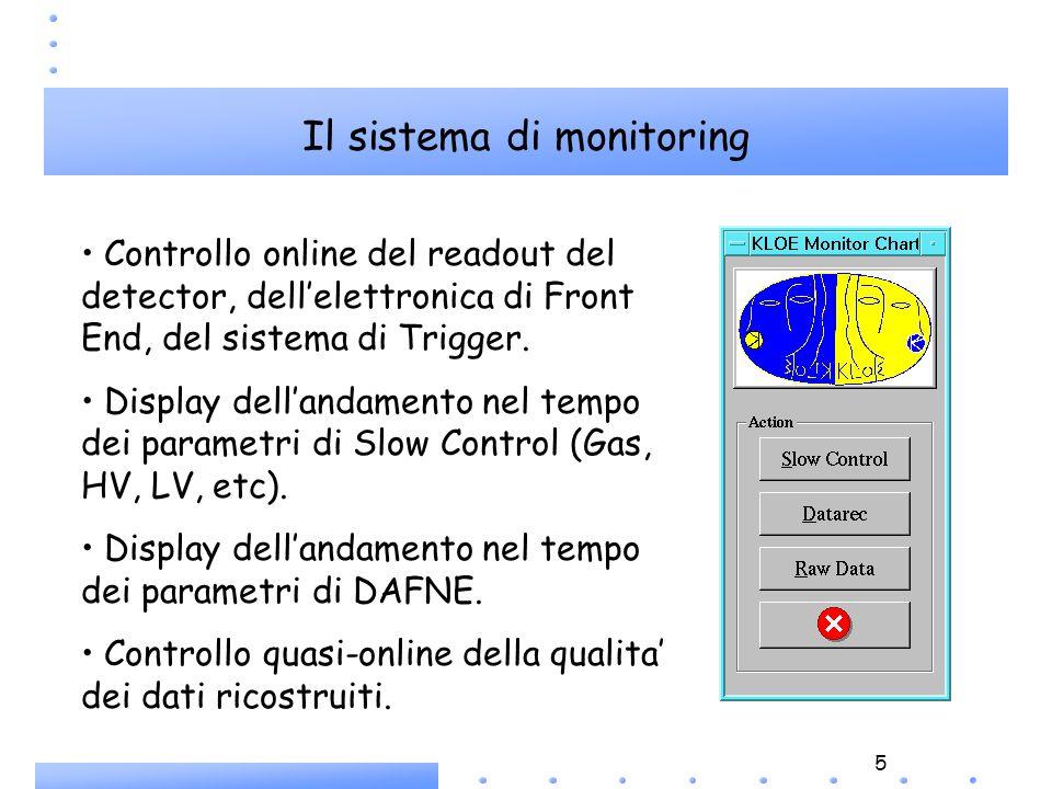 5 Controllo online del readout del detector, dellelettronica di Front End, del sistema di Trigger. Display dellandamento nel tempo dei parametri di Sl
