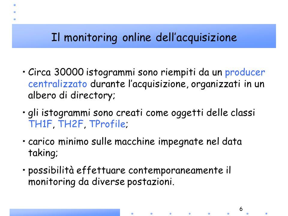 6 Il monitoring online dellacquisizione Circa 30000 istogrammi sono riempiti da un producer centralizzato durante lacquisizione, organizzati in un alb