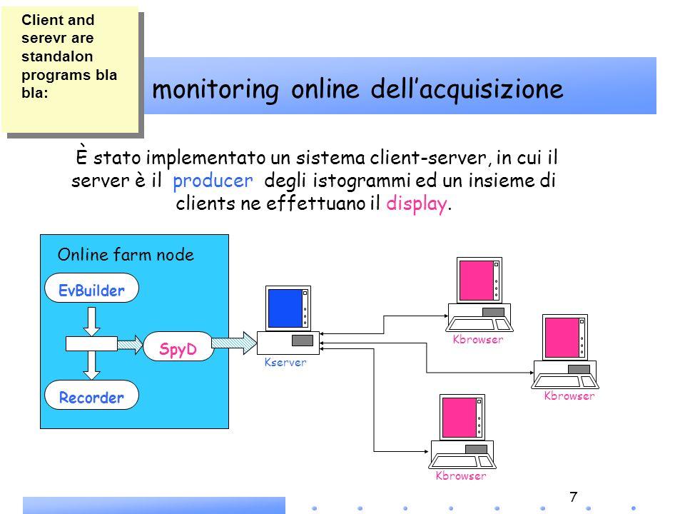 7 Il monitoring online dellacquisizione È stato implementato un sistema client-server, in cui il server è il producer degli istogrammi ed un insieme d