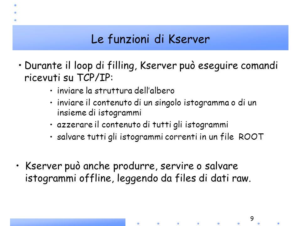 9 Le funzioni di Kserver Durante il loop di filling, Kserver può eseguire comandi ricevuti su TCP/IP: inviare la struttura dellalbero inviare il conte