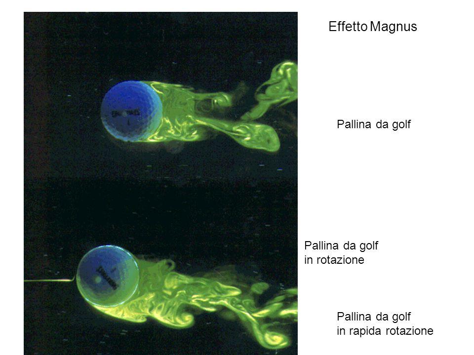 Pallina da golf in rotazione Pallina da golf in rapida rotazione Effetto Magnus