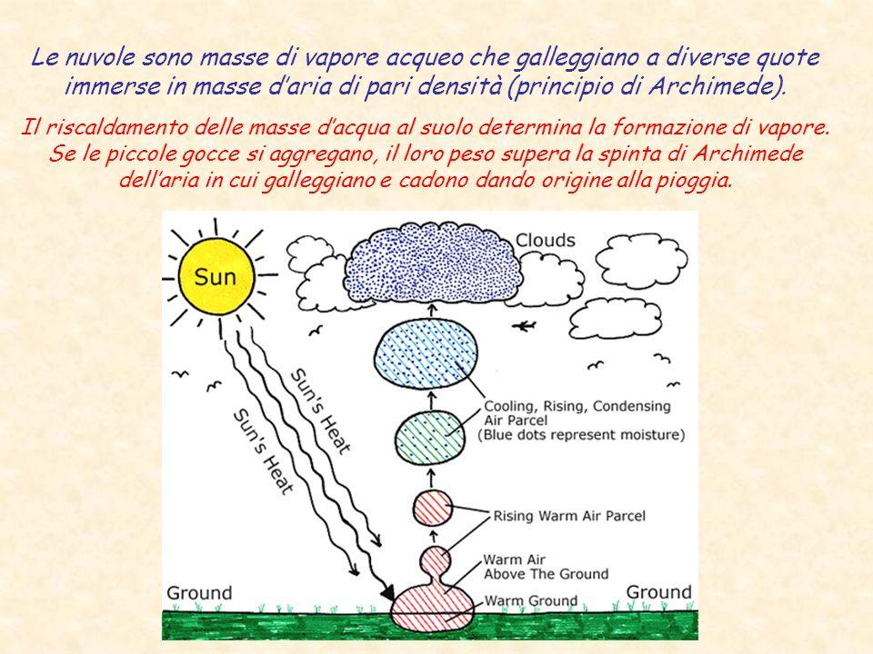 Le nuvole sono masse di vapore acqueo che galleggiano a diverse quote immerse in masse daria di pari densità (principio di Archimede). Il riscaldament
