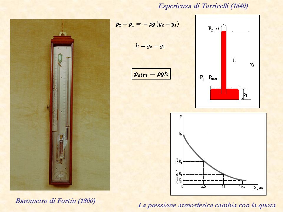 Pressione atmosferica: si misura in millibar(mb) o in ectopascal (hPa) Una pressione atmosferica di 1000 mb è determinata dalla somma di 780 mb (Azoto) + 210 mb(Ossigeno)+ 10 mb (Vapore acqueo) Legge di Dalton: In una miscela di gas la pressione totale è la somma delle pressioni parziali dei singoli componenti Latmosfera è composta in media dal 78% di Azoto, 21 % di Ossigeno e 1 % di vapore acqueo (e altri gas)