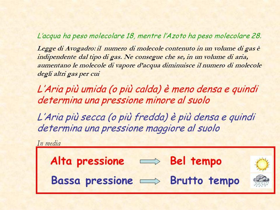 La pressione atmosferica non è uguale in tutti i punti alla stessa quota (gradiente orizzontale di pressione).