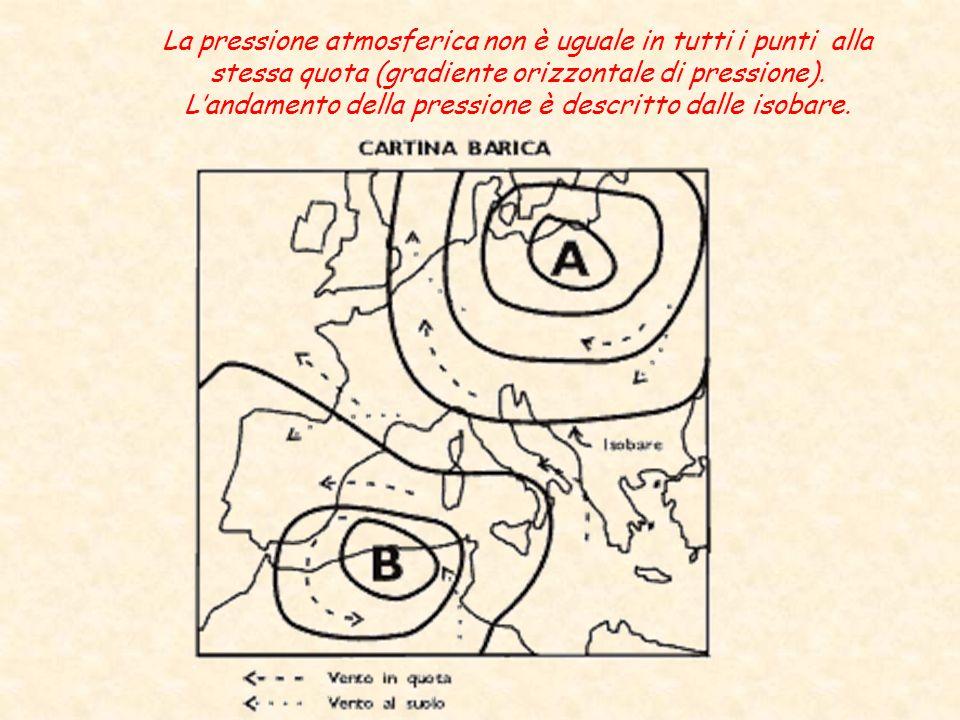 La pressione atmosferica non è uguale in tutti i punti alla stessa quota (gradiente orizzontale di pressione). Landamento della pressione è descritto