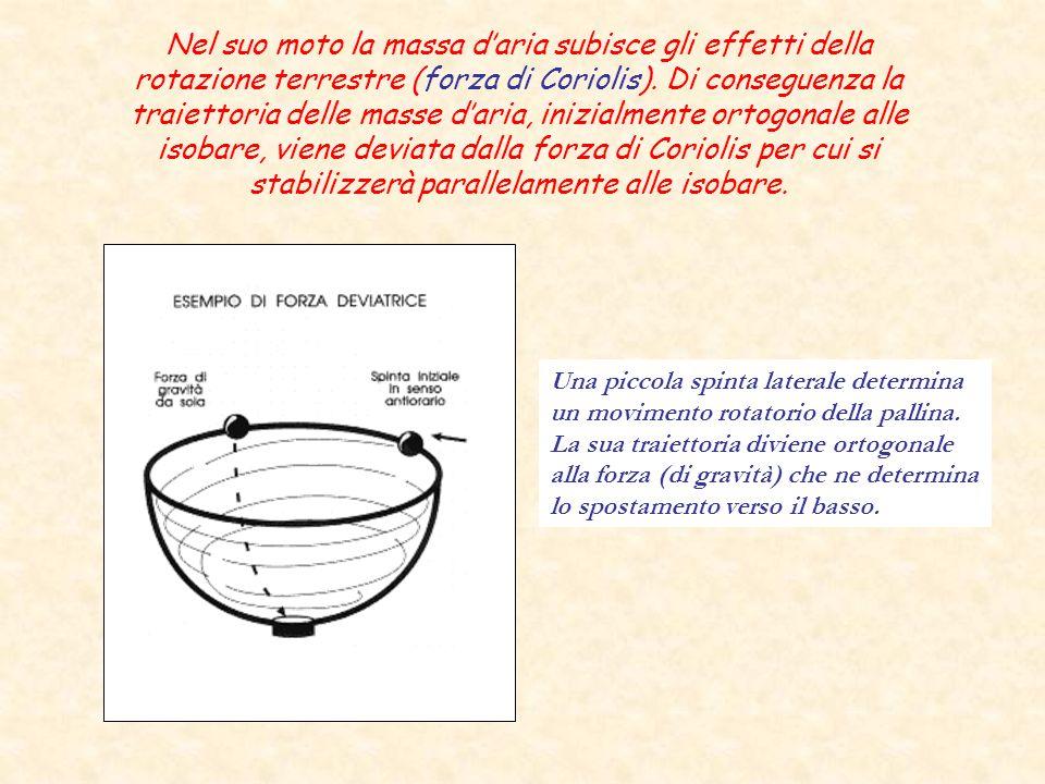 La forza di Coriolis determina la circolazione delle masse daria sarà in senso antiorario (ciclonica) attorno alle basse pressioni, in senso orario (anticiclonica) attorno alle alte pressioni (nellemisfero nord)