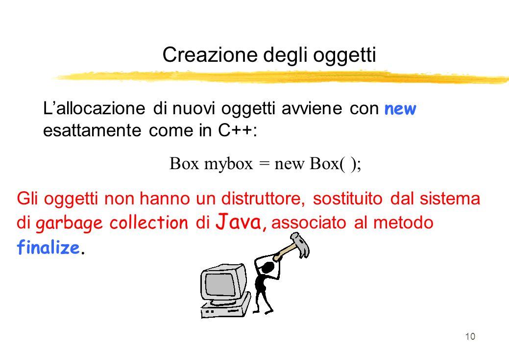 10 Creazione degli oggetti Lallocazione di nuovi oggetti avviene con new esattamente come in C++: Box mybox = new Box( ); Gli oggetti non hanno un dis