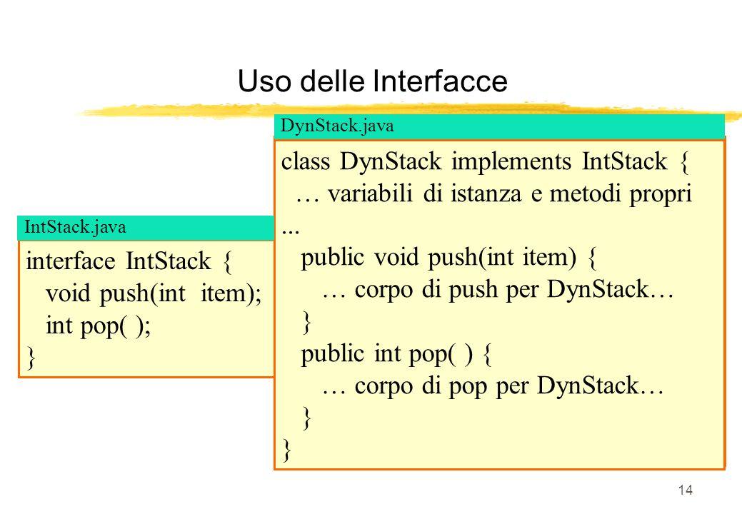 14 class FixedStack implements IntStack { … variabili di istanza e metodi propri... public void push(int item) { … corpo di push per FixedStack… } pub