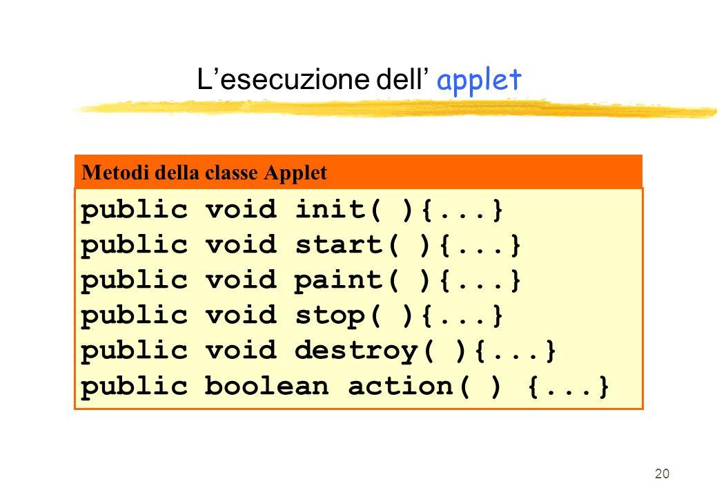 20 public void init( ){...} public void start( ){...} public void paint( ){...} public void stop( ){...} public void destroy( ){...} public boolean ac