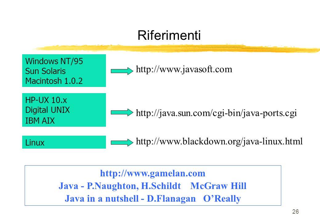 26 Riferimenti http://www.javasoft.com http://java.sun.com/cgi-bin/java-ports.cgi http://www.blackdown.org/java-linux.html Windows NT/95 Sun Solaris M