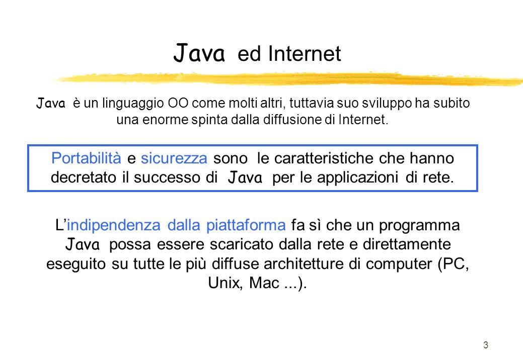 3 Java ed Internet Java è un linguaggio OO come molti altri, tuttavia suo sviluppo ha subito una enorme spinta dalla diffusione di Internet. Lindipend