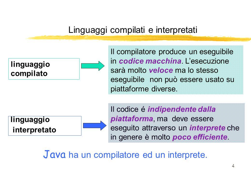 4 Linguaggi compilati e interpretati linguaggio compilato Il compilatore produce un eseguibile in codice macchina. Lesecuzione sarà molto veloce ma lo