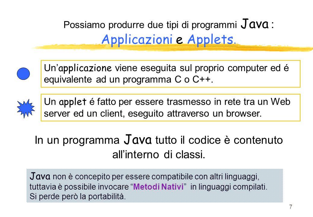 7 Possiamo produrre due tipi di programmi Java : Applicazioni e Applets. Unapplicazione viene eseguita sul proprio computer ed é equivalente ad un pro