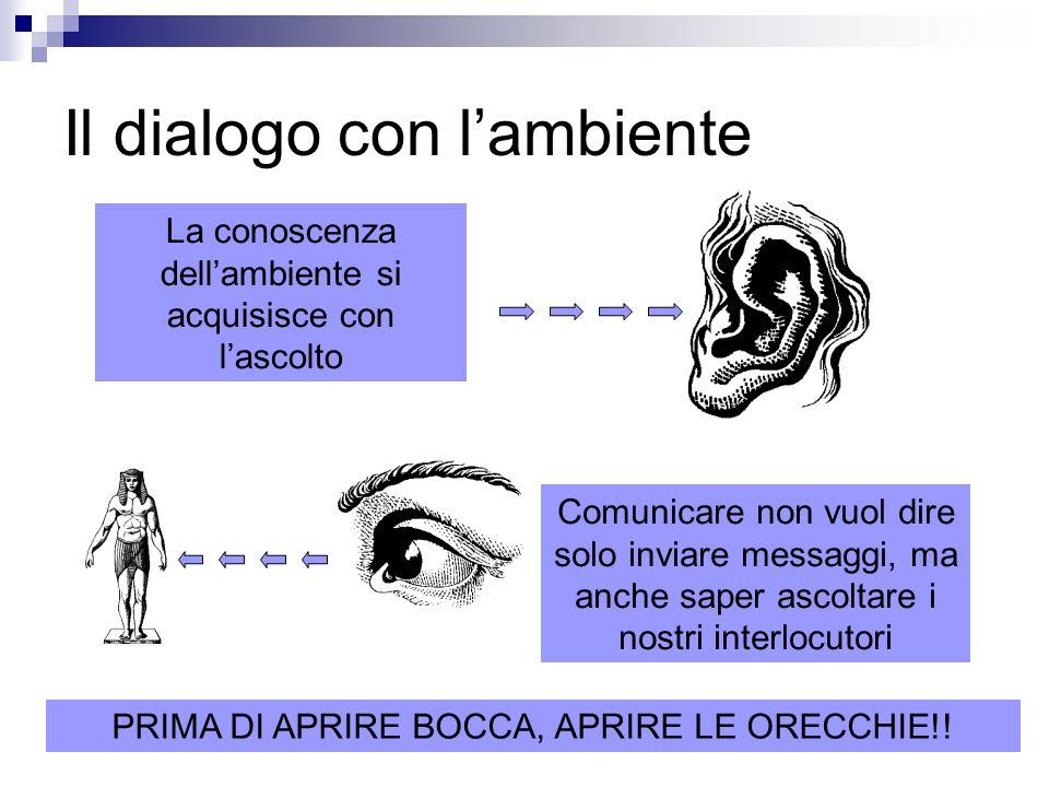 Forma e linguaggio La forma del linguaggio (messaggio) deve essere in grado di attirare lattenzione tra migliaia di informazioni.